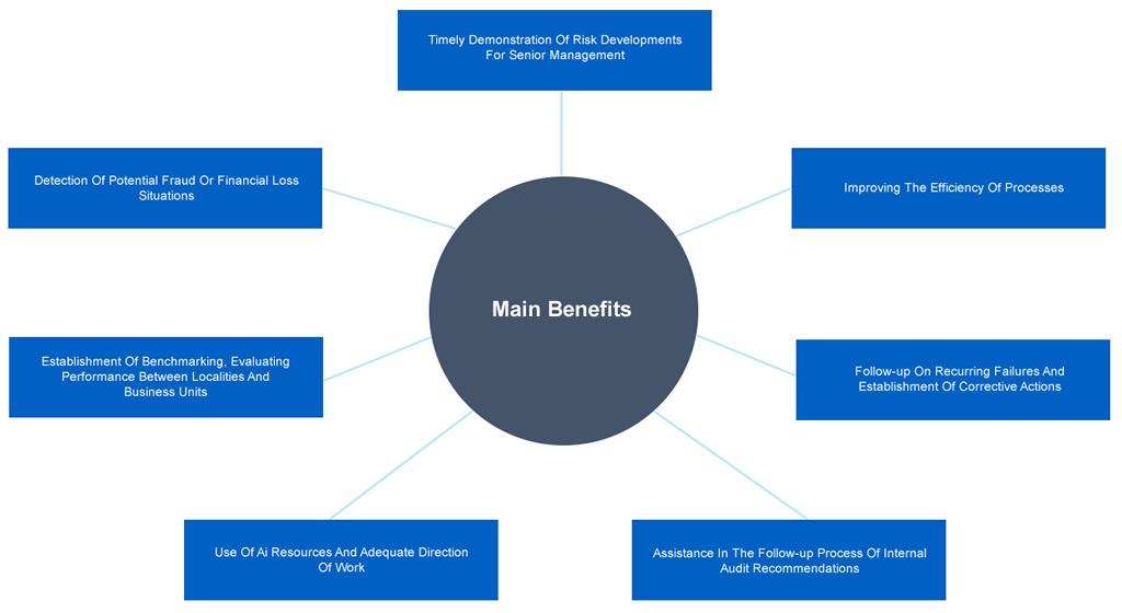 Main Benefits